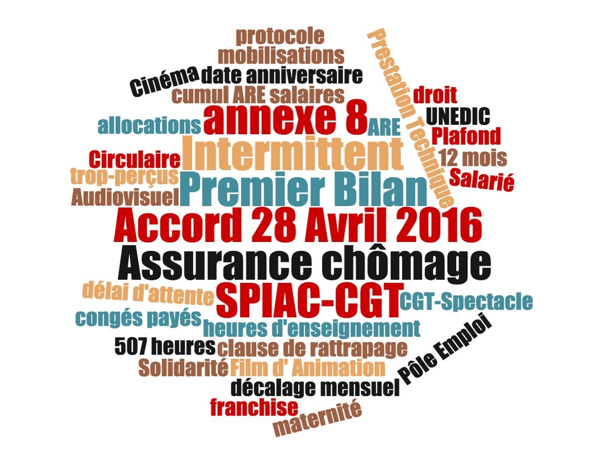 Assurance chômage – Annexe 8 : Premier bilan, un an après la signature de l'Accord du 28 avril 2016